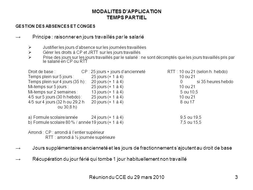 Réunion du CCE du 29 mars 20103 MODALITES DAPPLICATION TEMPS PARTIEL GESTION DES ABSENCES ET CONGES Principe : raisonner en jours travaillés par le sa