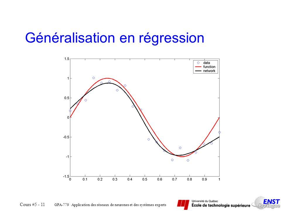 GPA-779 Application des réseaux de neurones et des systèmes experts Cours #5 - 11 Généralisation en régression