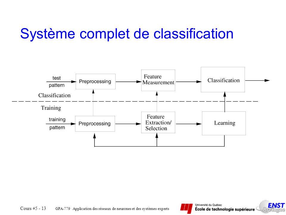 GPA-779 Application des réseaux de neurones et des systèmes experts Cours #5 - 13 Système complet de classification