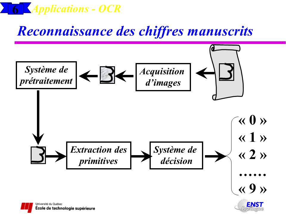 6 Applications - OCR Reconnaissance des chiffres manuscrits Extraction des primitives Système de décision Acquisition dimages Système de prétraitement