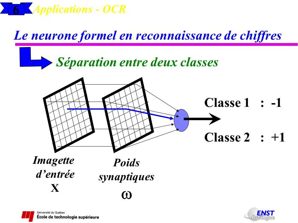 6 Applications - OCR Le neurone formel en reconnaissance de chiffres Séparation entre deux classes Imagette dentrée X Poids synaptiques Classe 1 : -1