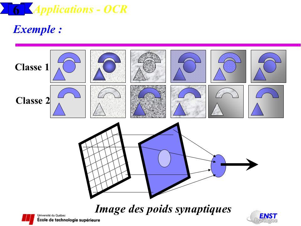 6 Applications - OCR Exemple : Classe 1 Classe 2 Image des poids synaptiques