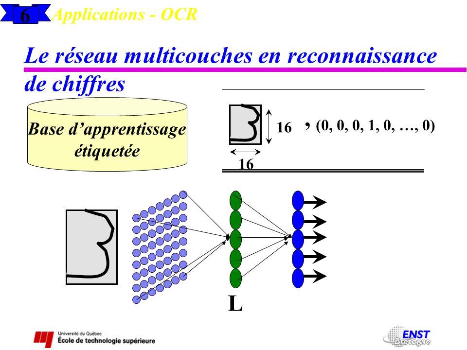 6 Applications - OCR Le réseau multicouches en reconnaissance de chiffres Base dapprentissage étiquetée 16, (0, 0, 0, 1, 0, …, 0) L