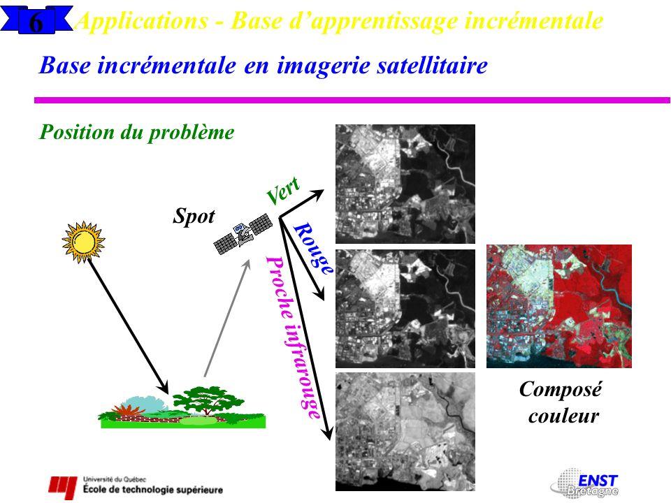 6 Applications - Base dapprentissage incrémentale Base incrémentale en imagerie satellitaire Position du problème Vert Rouge Proche infrarouge Composé