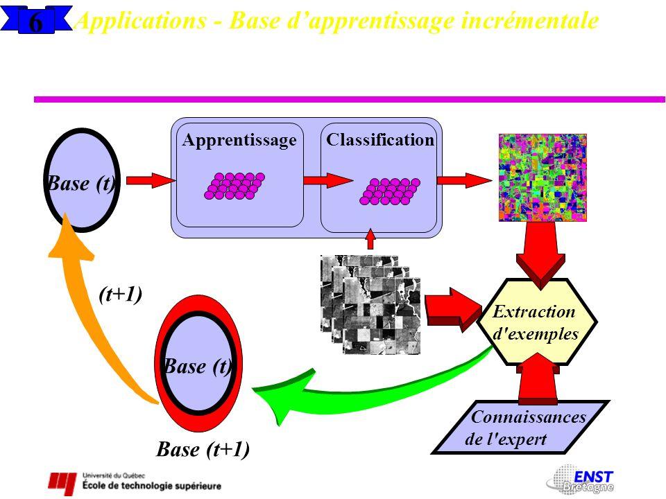 6 Applications - Base dapprentissage incrémentale ClassificationApprentissage Extraction d'exemples Connaissances de l'expert Base (t) Base (t+1) Base