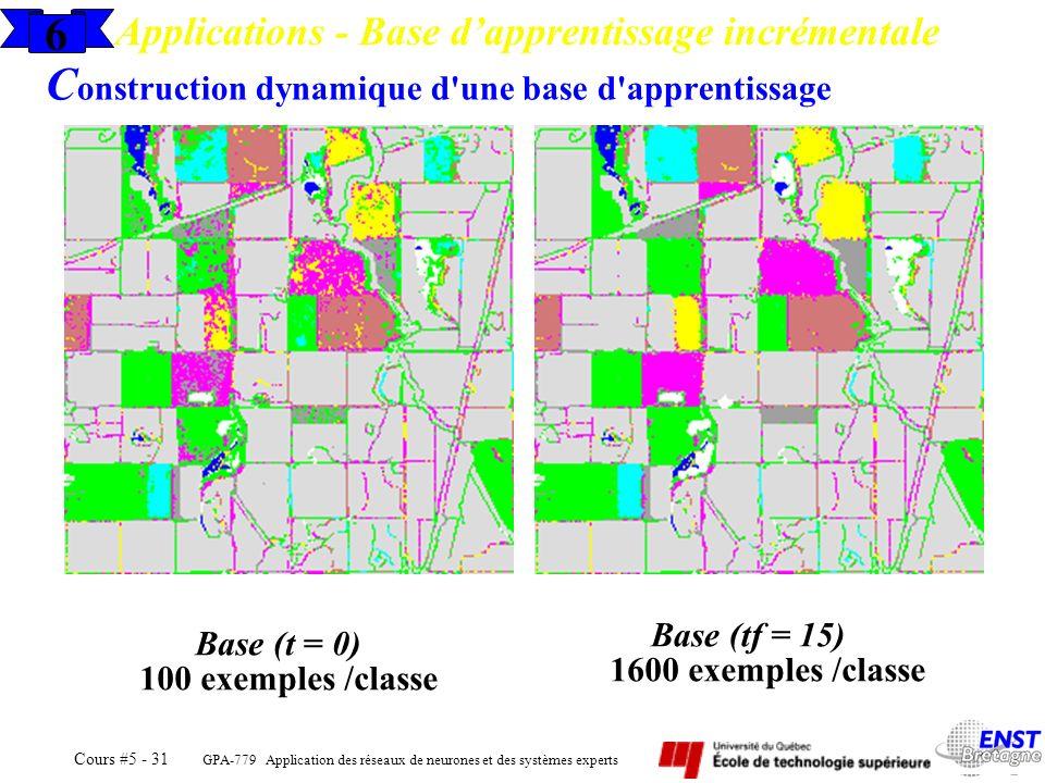 GPA-779 Application des réseaux de neurones et des systèmes experts Cours #5 - 31 C onstruction dynamique d'une base d'apprentissage Base (t = 0) Base