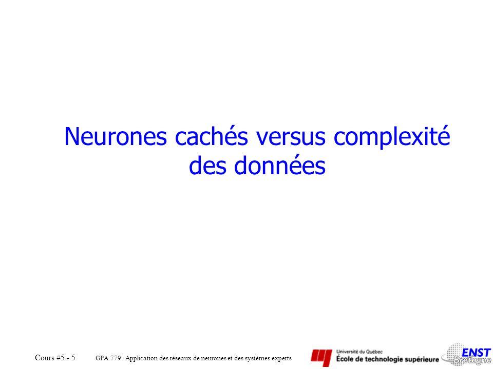 GPA-779 Application des réseaux de neurones et des systèmes experts Cours #5 - 5 Neurones cachés versus complexité des données