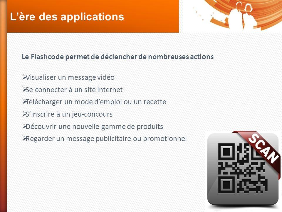 Lère des applications Le Flashcode permet de déclencher de nombreuses actions Visualiser un message vidéo Se connecter à un site internet Télécharger