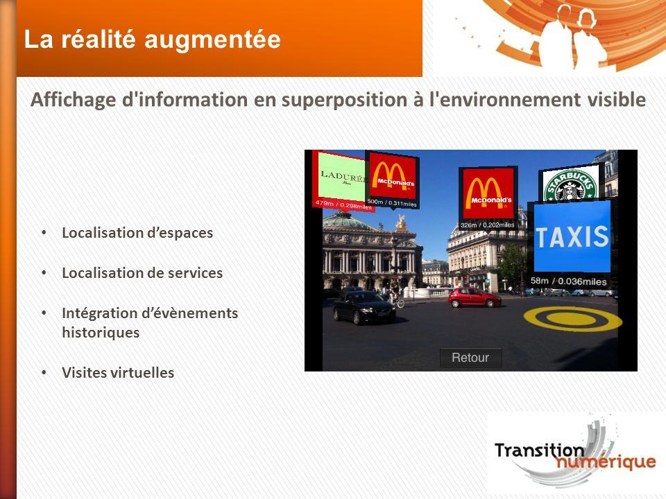 La réalité augmentée Affichage d'information en superposition à l'environnement visible Localisation despaces Localisation de services Intégration dév