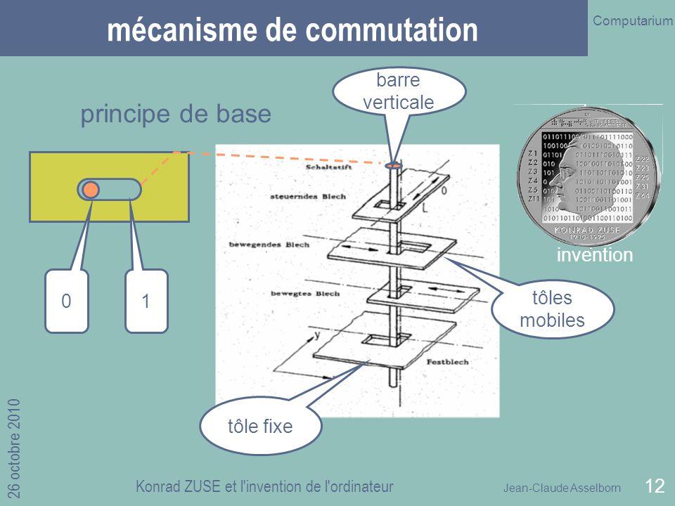 Jean-Claude Asselborn Computarium 26 octobre 2010 Konrad ZUSE et l invention de l ordinateur 12 mécanisme de commutation principe de base 0 1 invention barre verticale tôle fixe tôles mobiles