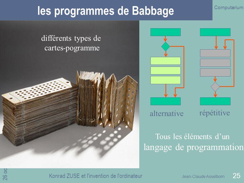 Jean-Claude Asselborn Computarium 26 octobre 2010 Konrad ZUSE et l invention de l ordinateur 25 les programmes de Babbage différents types de cartes-pogramme alternative répétitive Tous les éléments dun langage de programmation