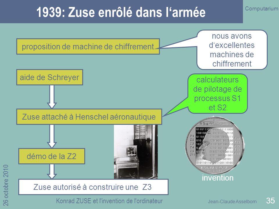 Jean-Claude Asselborn Computarium 26 octobre 2010 Konrad ZUSE et l invention de l ordinateur 35 invention 1939: Zuse enrôlé dans larmée proposition de machine de chiffrement nous avons dexcellentes machines de chiffrement aide de Schreyer Zuse attaché à Henschel aéronautique démo de la Z2 Zuse autorisé à construire une Z3 calculateurs de pilotage de processus S1 et S2
