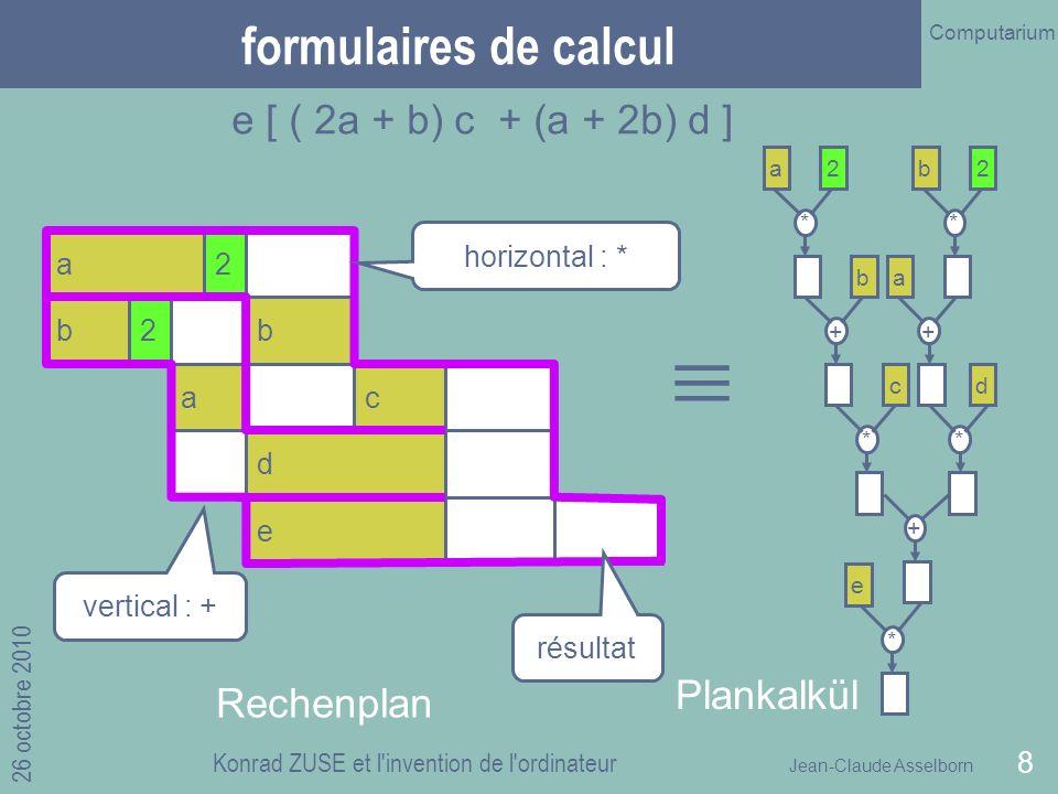 Jean-Claude Asselborn Computarium 26 octobre 2010 Konrad ZUSE et l invention de l ordinateur 8 formulaires de calcul a2 bb2 ac d e e [ ( 2a + b) c + (a + 2b) d ] horizontal : * vertical : + Rechenplan Plankalkül ab ** ++ ** 22 ba cd + e * résultat