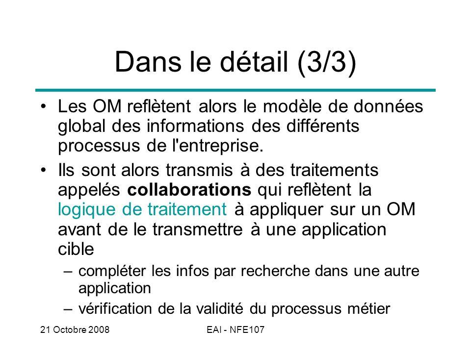 21 Octobre 2008EAI - NFE107 Dans le détail (3/3) Les OM reflètent alors le modèle de données global des informations des différents processus de l'ent