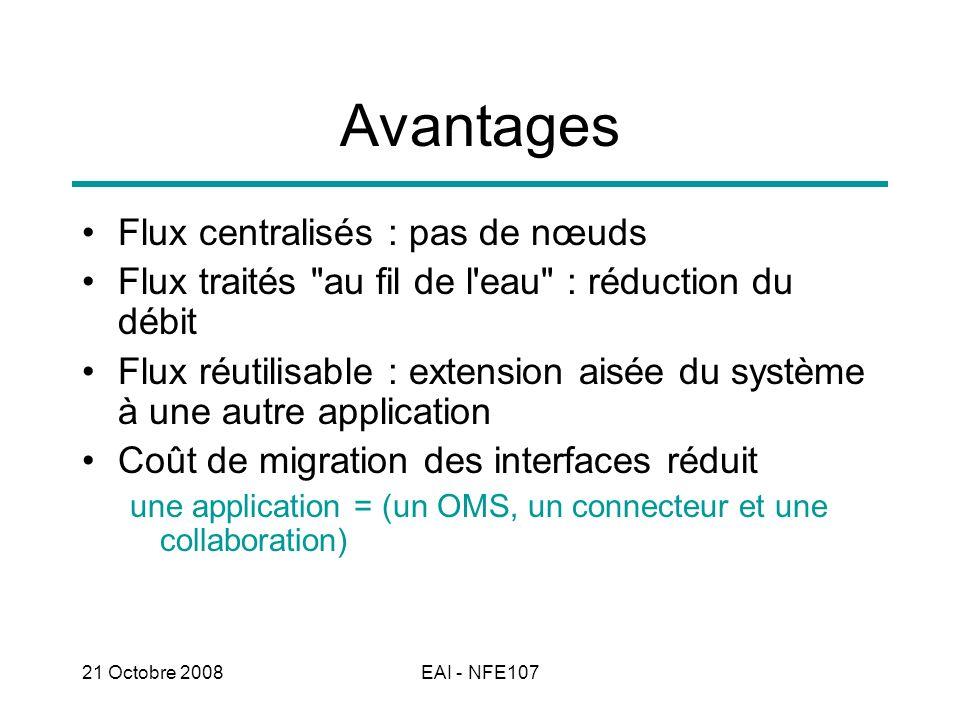 21 Octobre 2008EAI - NFE107 Avantages Flux centralisés : pas de nœuds Flux traités