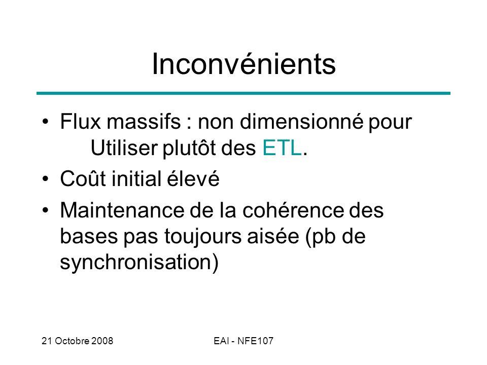 21 Octobre 2008EAI - NFE107 Inconvénients Flux massifs : non dimensionné pour Utiliser plutôt des ETL. Coût initial élevé Maintenance de la cohérence