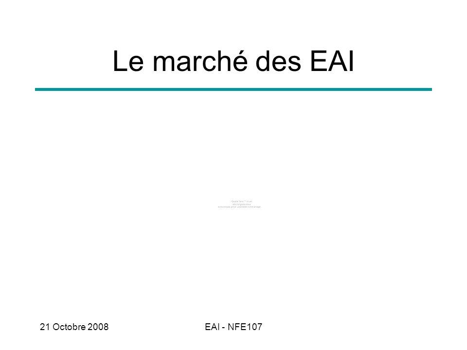 21 Octobre 2008EAI - NFE107 Le marché des EAI