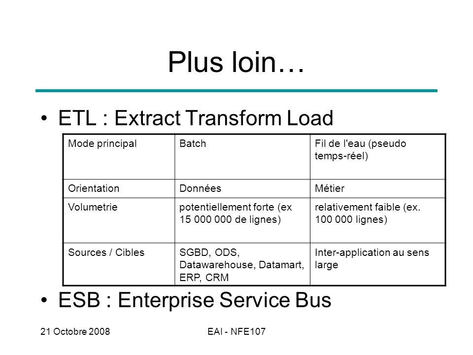 21 Octobre 2008EAI - NFE107 Plus loin… ETL : Extract Transform Load ESB : Enterprise Service Bus Mode principalBatchFil de l'eau (pseudo temps-réel) O