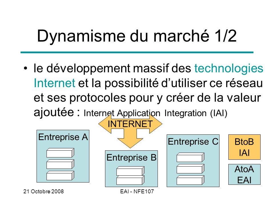 21 Octobre 2008EAI - NFE107 Dynamisme du marché 2/2 une adoption généralisée des solutions packagées permettant lémergence de standards métiers : –Enterprise Ressource Planning (ERP), –Customer Relationship Management (CRM), –Supply Chain Management (SCM)