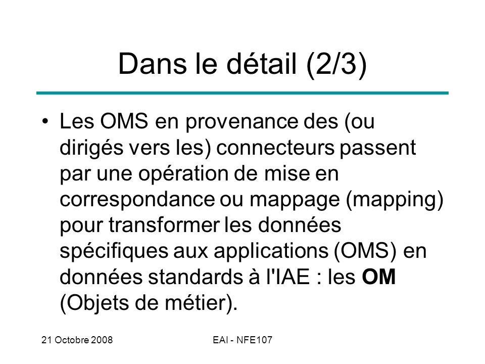 21 Octobre 2008EAI - NFE107 Dans le détail (2/3) Les OMS en provenance des (ou dirigés vers les) connecteurs passent par une opération de mise en corr