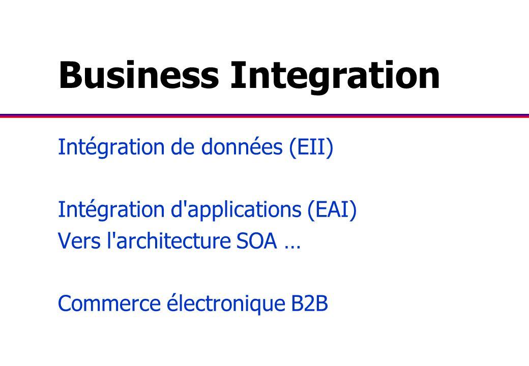 Business Integration Intégration de données (EII) Intégration d'applications (EAI) Vers l'architecture SOA … Commerce électronique B2B