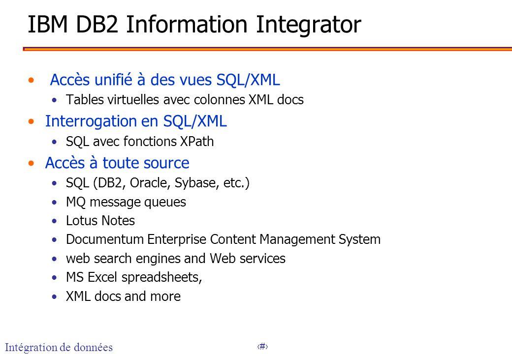 15 IBM DB2 Information Integrator Accès unifié à des vues SQL/XML Tables virtuelles avec colonnes XML docs Interrogation en SQL/XML SQL avec fonctions