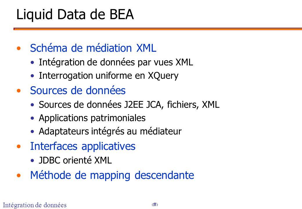17 Liquid Data de BEA Schéma de médiation XML Intégration de données par vues XML Interrogation uniforme en XQuery Sources de données Sources de donné