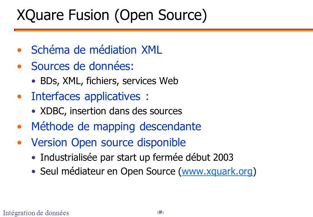 19 XQuare Fusion (Open Source) Schéma de médiation XML Sources de données: BDs, XML, fichiers, services Web Interfaces applicatives : XDBC, insertion