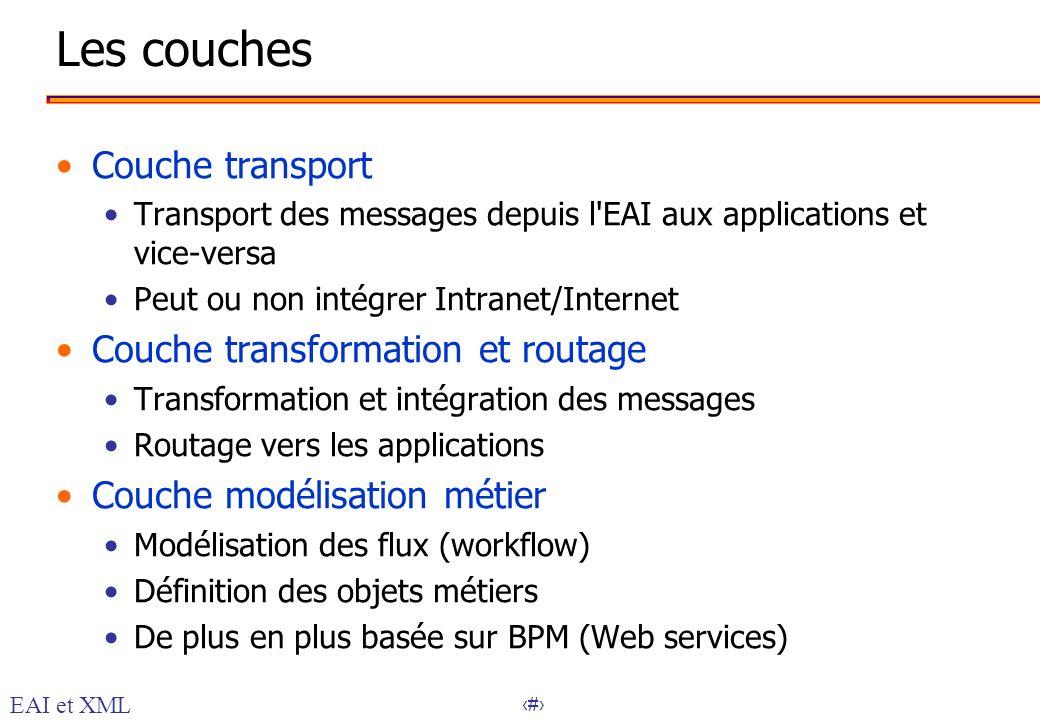 24 Les couches Couche transport Transport des messages depuis l'EAI aux applications et vice-versa Peut ou non intégrer Intranet/Internet Couche trans