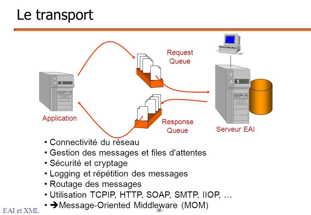 25 Le transport Request Queue Application Serveur EAI Response Queue Connectivité du réseau Gestion des messages et files d'attentes Sécurité et crypt