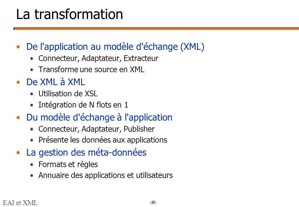 26 La transformation De l'application au modèle d'échange (XML) Connecteur, Adaptateur, Extracteur Transforme une source en XML De XML à XML Utilisati