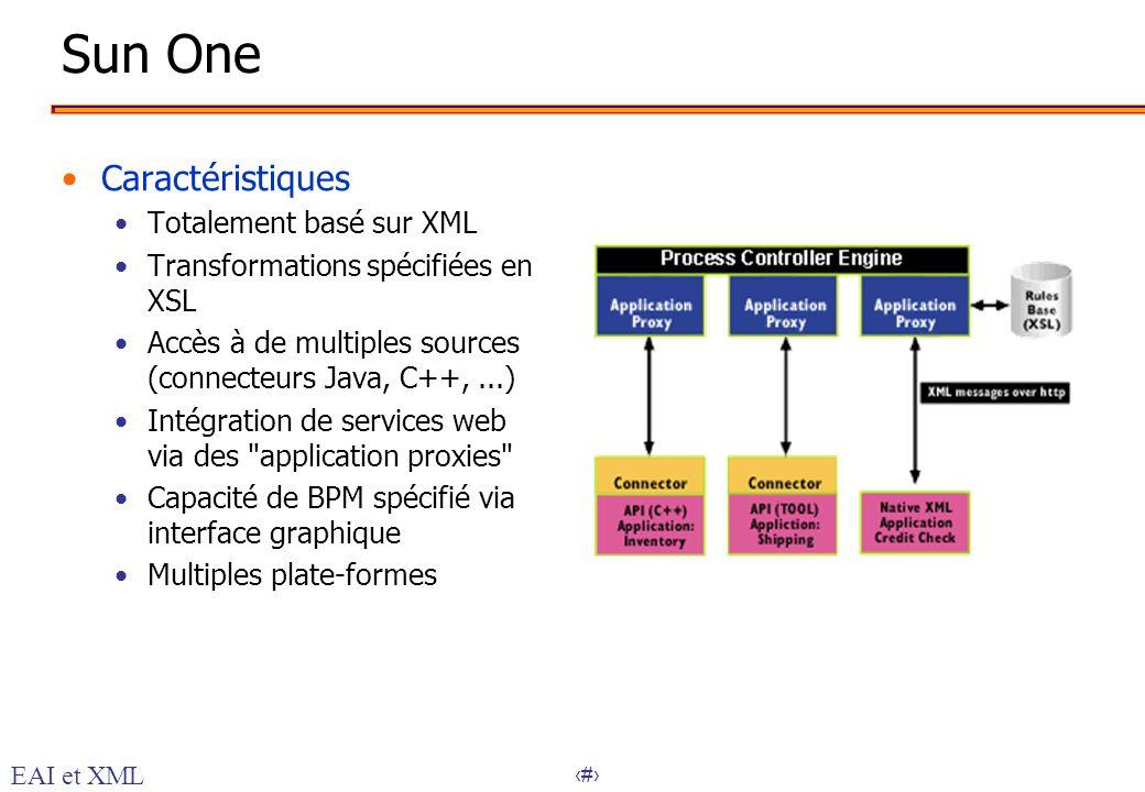 33 Sun One Caractéristiques Totalement basé sur XML Transformations spécifiées en XSL Accès à de multiples sources (connecteurs Java, C++,...) Intégra