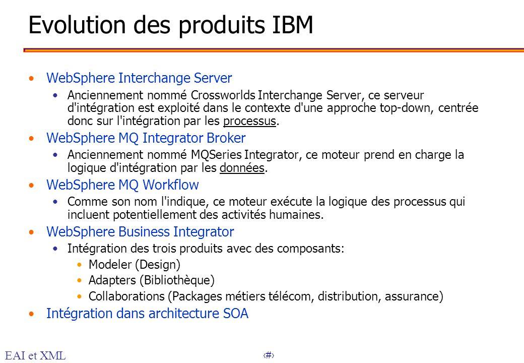 34 Evolution des produits IBM WebSphere Interchange Server Anciennement nommé Crossworlds Interchange Server, ce serveur d'intégration est exploité da