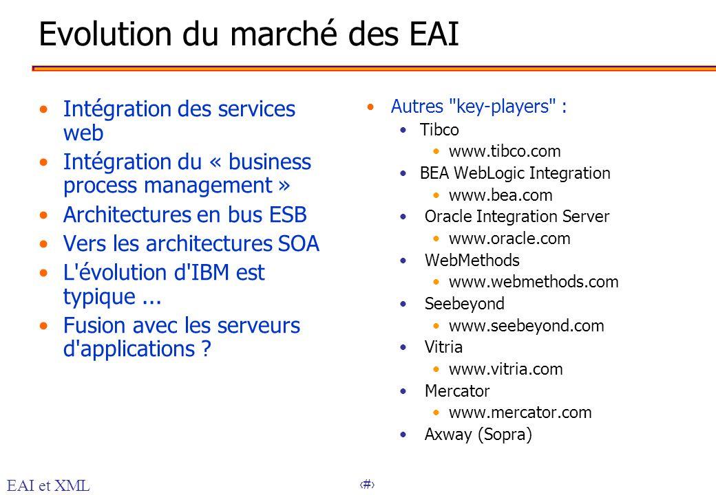 35 Evolution du marché des EAI Intégration des services web Intégration du « business process management » Architectures en bus ESB Vers les architect