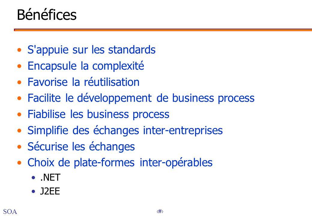39 Bénéfices S'appuie sur les standards Encapsule la complexité Favorise la réutilisation Facilite le développement de business process Fiabilise les