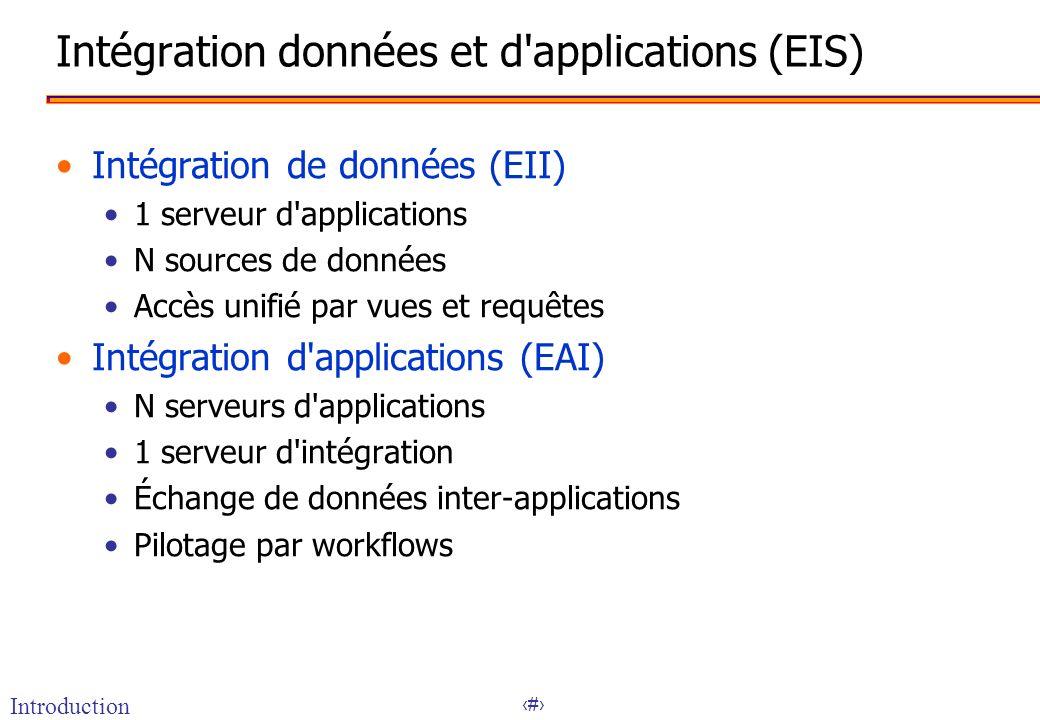 4 Intégration données et d'applications (EIS) Intégration de données (EII) 1 serveur d'applications N sources de données Accès unifié par vues et requ