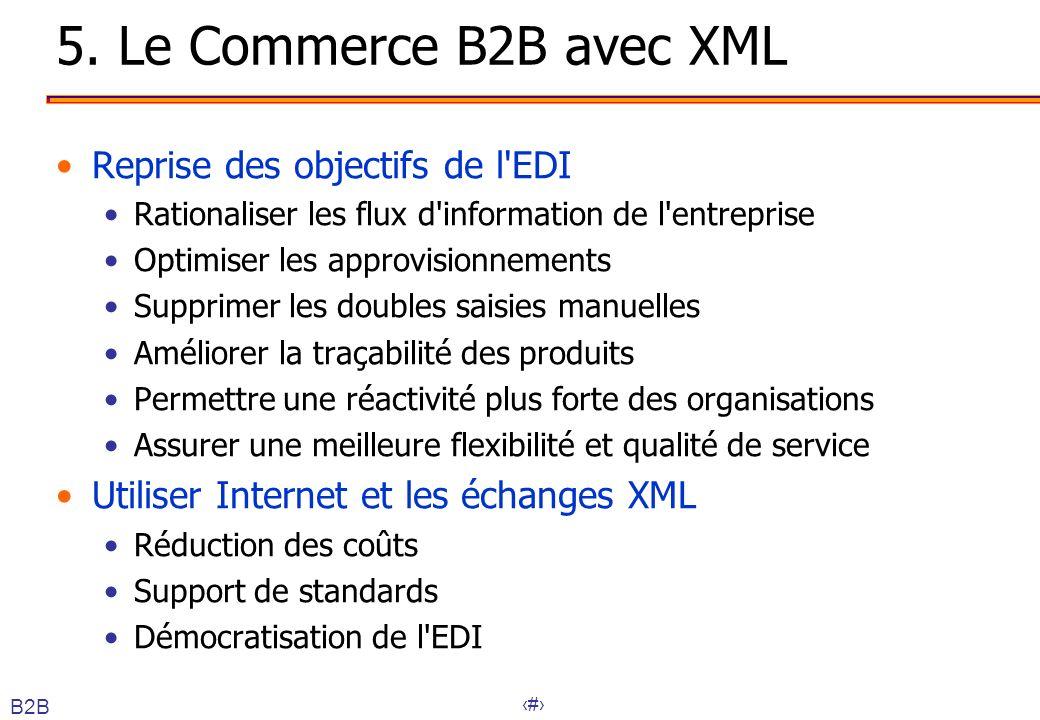 44 5. Le Commerce B2B avec XML Reprise des objectifs de l'EDI Rationaliser les flux d'information de l'entreprise Optimiser les approvisionnements Sup