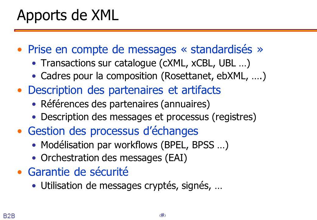 48 Apports de XML Prise en compte de messages « standardisés » Transactions sur catalogue (cXML, xCBL, UBL …) Cadres pour la composition (Rosettanet,
