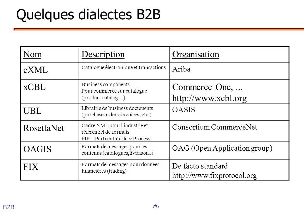 49 Quelques dialectes B2B NomDescriptionOrganisation cXML Catalogue électronique et transactions Ariba xCBL Business components Pour commerce sur cata