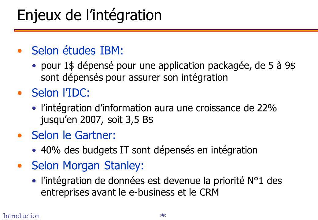 5 Enjeux de lintégration Selon études IBM: pour 1$ dépensé pour une application packagée, de 5 à 9$ sont dépensés pour assurer son intégration Selon l