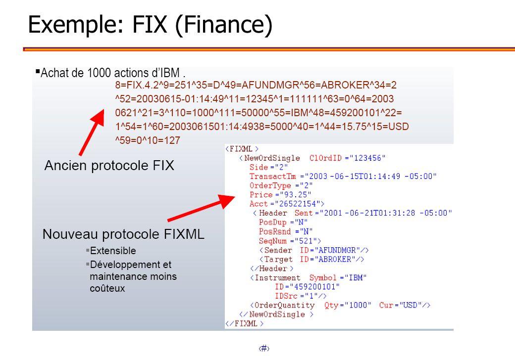 50 Exemple: FIX (Finance)