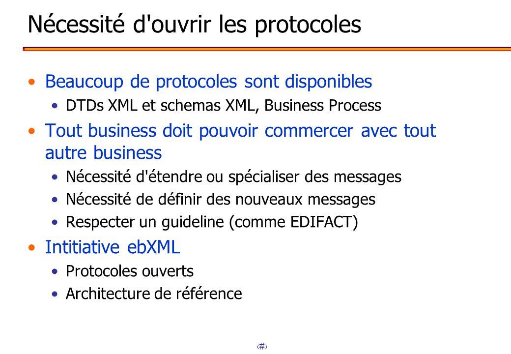 53 Nécessité d'ouvrir les protocoles Beaucoup de protocoles sont disponibles DTDs XML et schemas XML, Business Process Tout business doit pouvoir comm