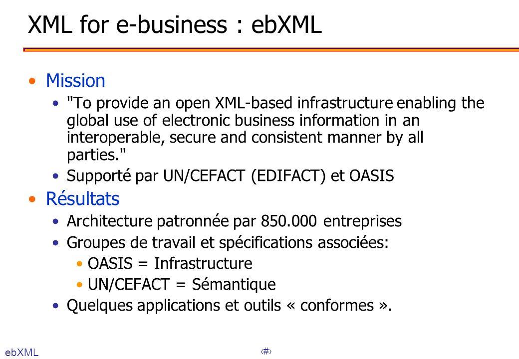 54 XML for e-business : ebXML Mission