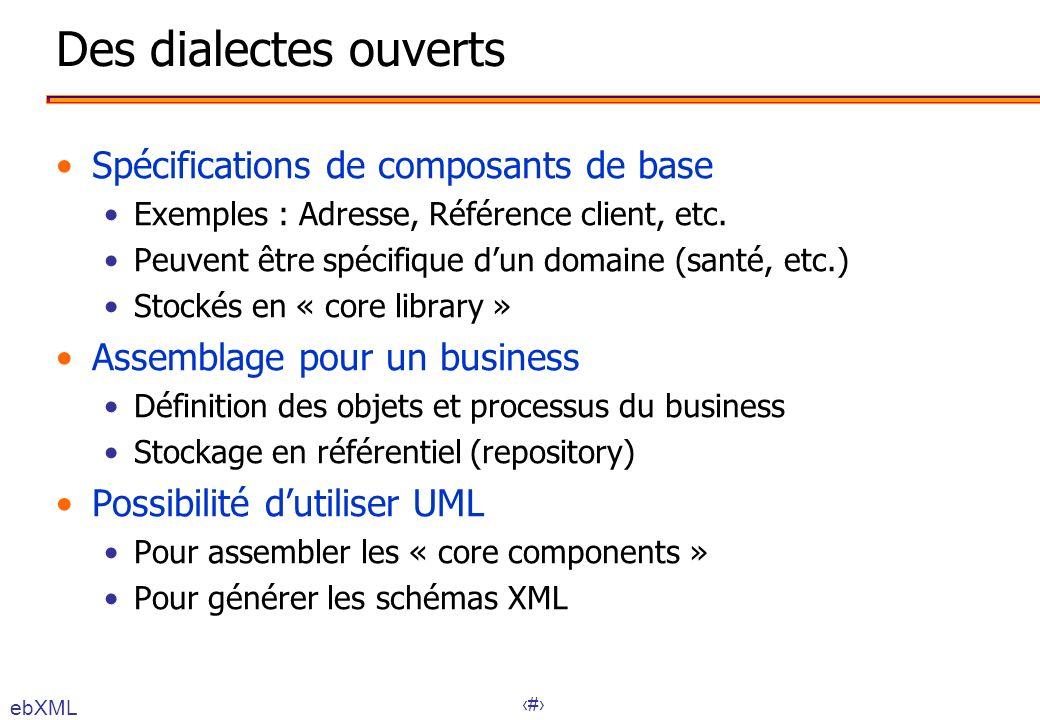 57 Des dialectes ouverts Spécifications de composants de base Exemples : Adresse, Référence client, etc. Peuvent être spécifique dun domaine (santé, e