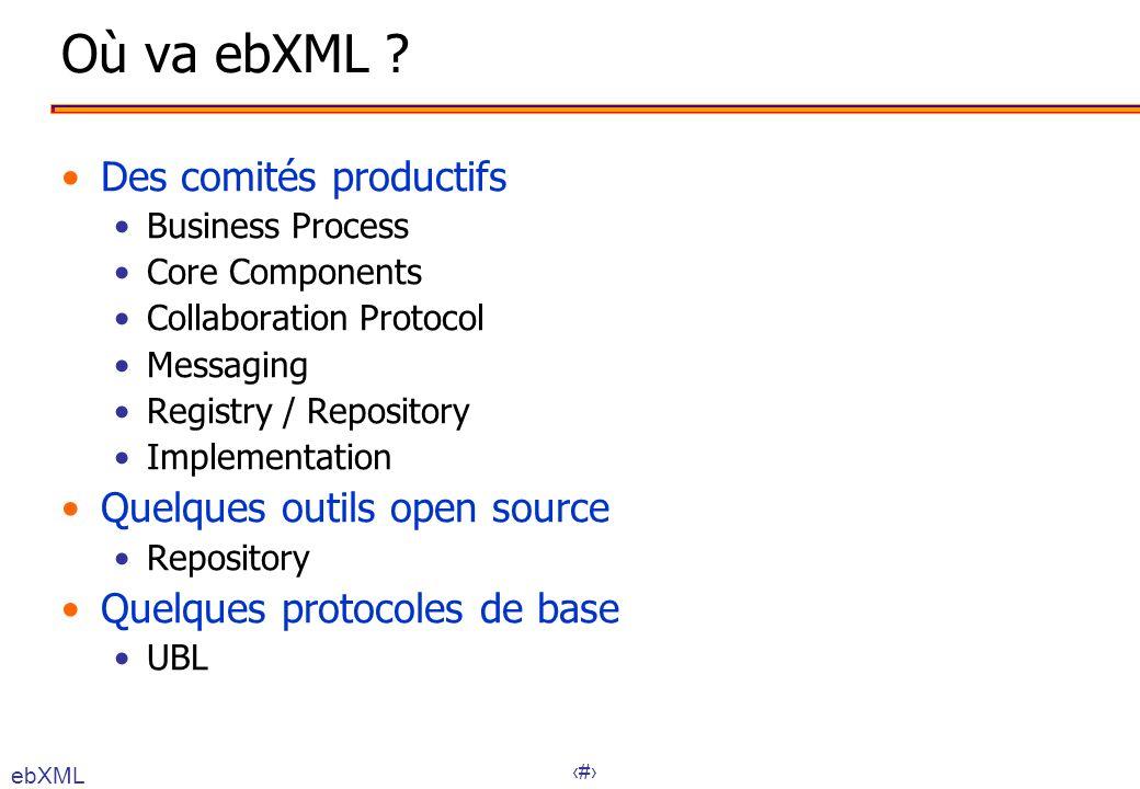 59 Où va ebXML ? Des comités productifs Business Process Core Components Collaboration Protocol Messaging Registry / Repository Implementation Quelque