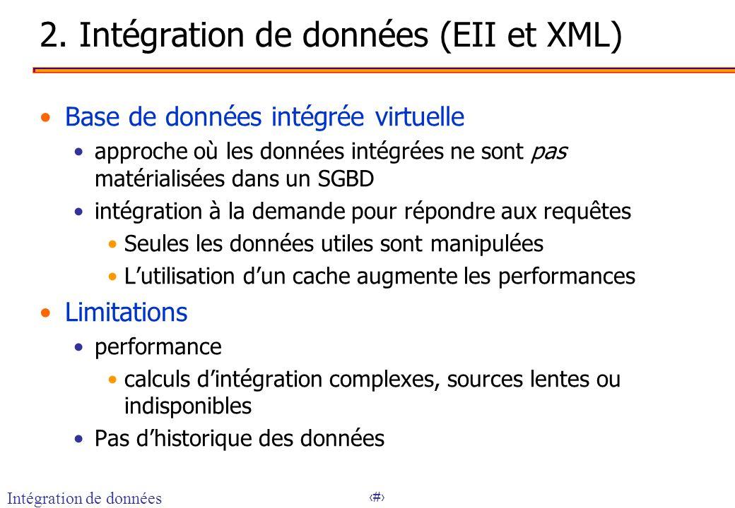 6 2. Intégration de données (EII et XML) Base de données intégrée virtuelle approche où les données intégrées ne sont pas matérialisées dans un SGBD i