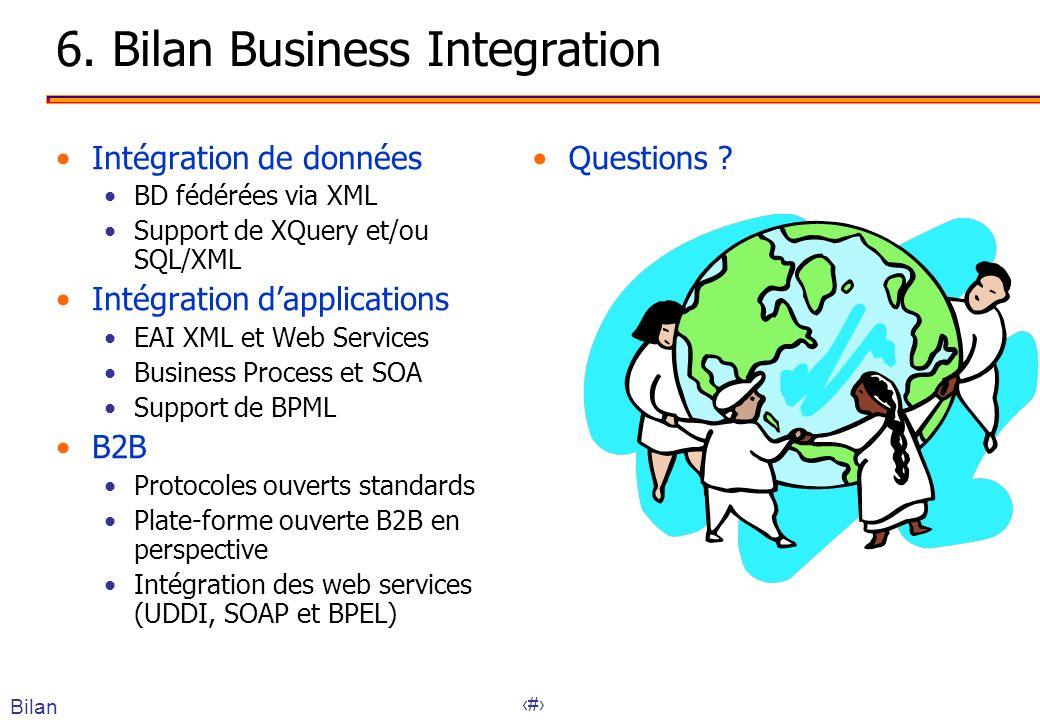 60 6. Bilan Business Integration Intégration de données BD fédérées via XML Support de XQuery et/ou SQL/XML Intégration dapplications EAI XML et Web S