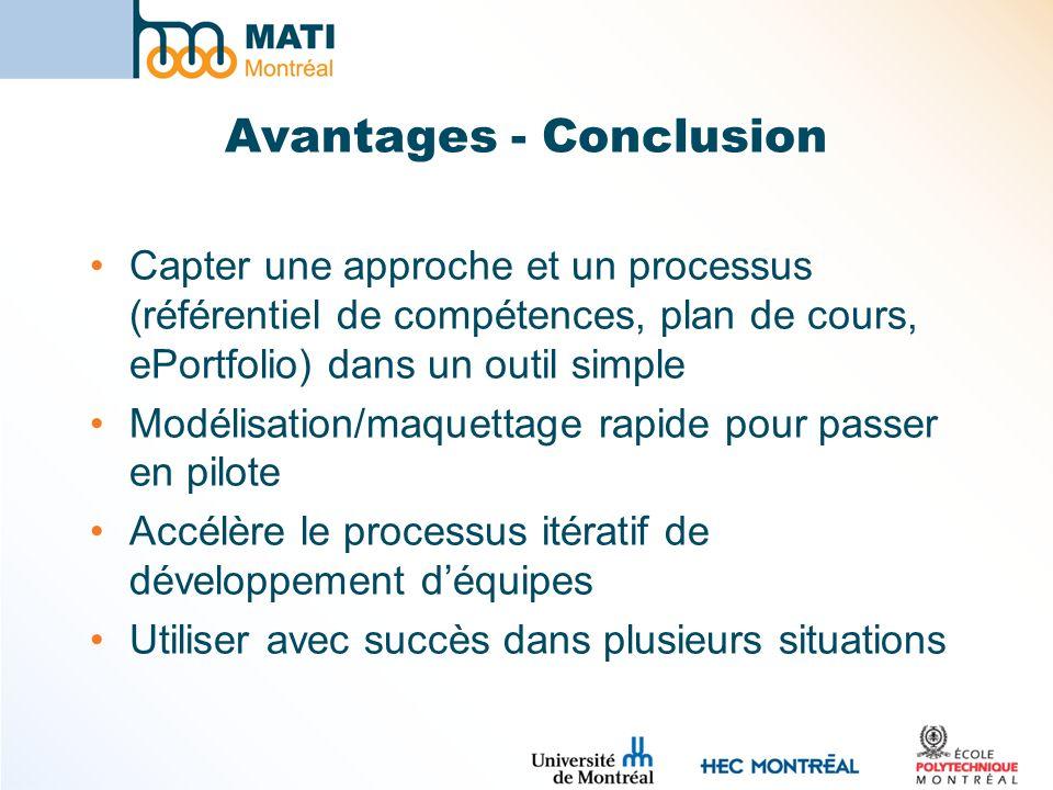 Avantages - Conclusion Capter une approche et un processus (référentiel de compétences, plan de cours, ePortfolio) dans un outil simple Modélisation/m