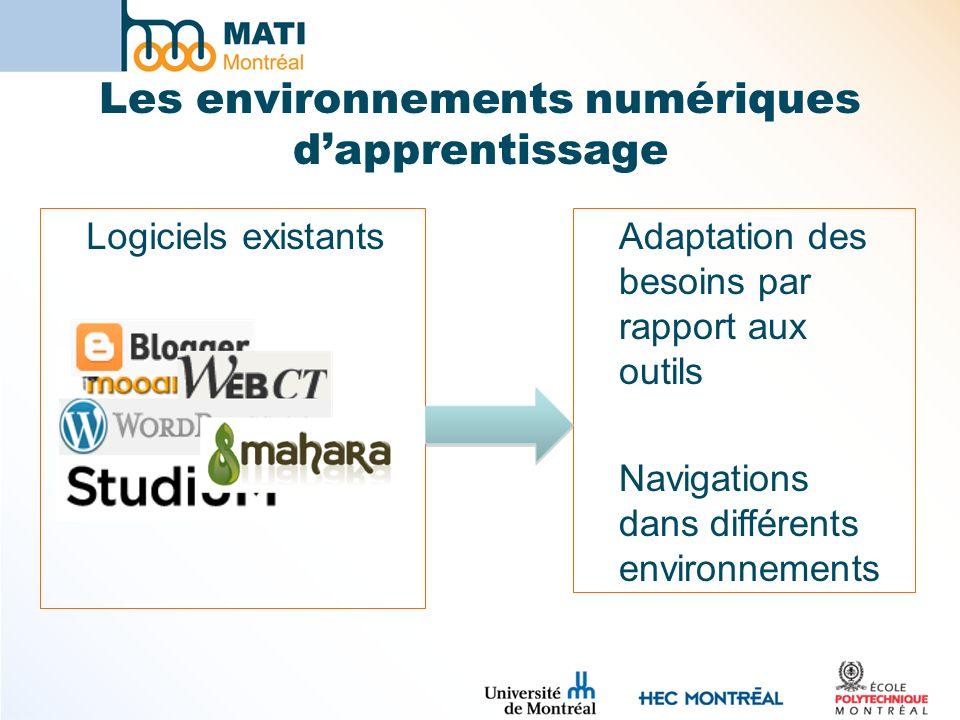 Les environnements numériques dapprentissage Logiciels existantsAdaptation des besoins par rapport aux outils Navigations dans différents environnemen