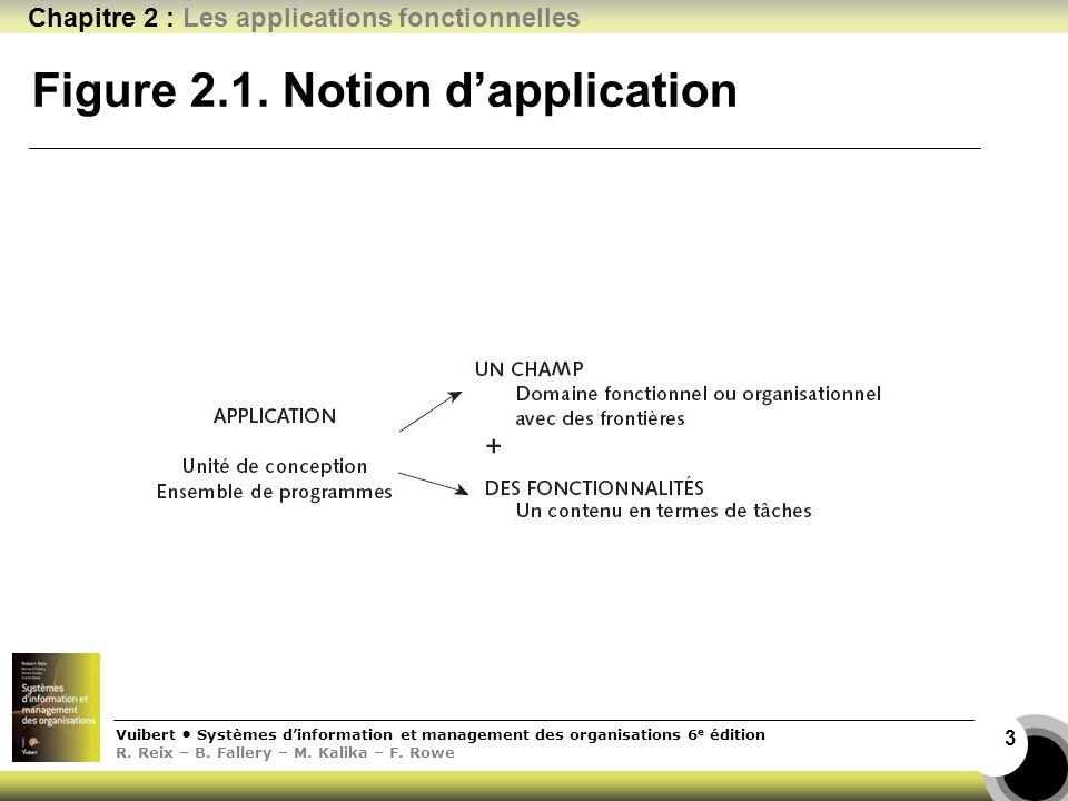 Vuibert Systèmes dinformation et management des organisations 6 e édition R.